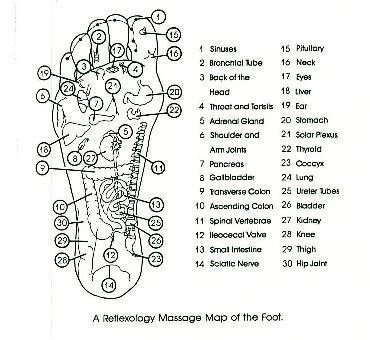 تشخيص المرض طريق بصمة القدم