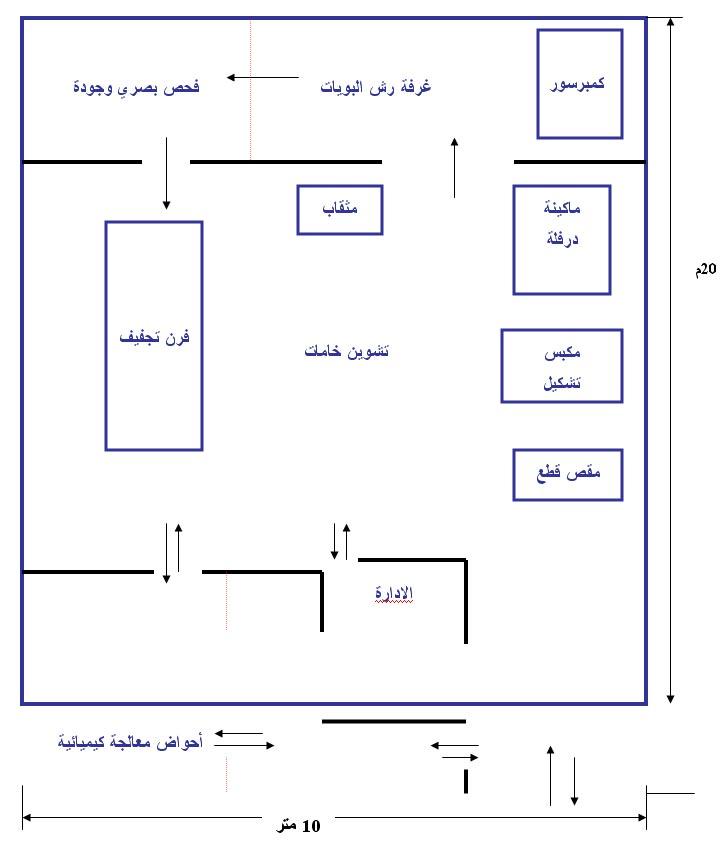 دراسة جدوى مشروع صناعة الأسقف 1113300435.jpg