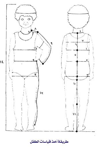 الجداول التقريبية لقياسات الاطفال 1118745827.jpg